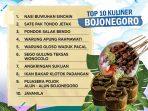 Top 10 Kuliner Bojonegoro Yang Harus Kamu Nikmati